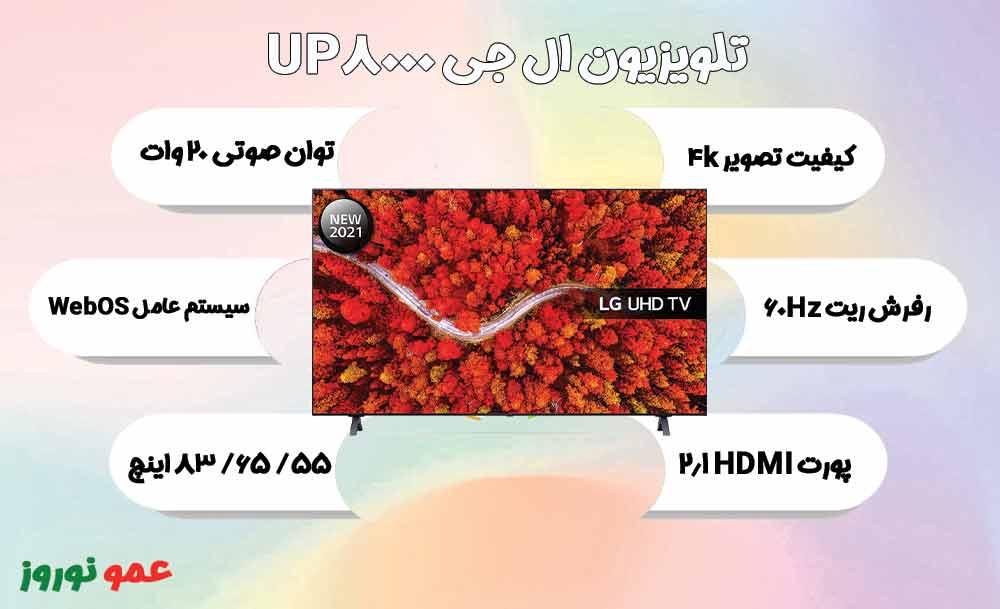 معرفی تلویزیون ال جی UP8000