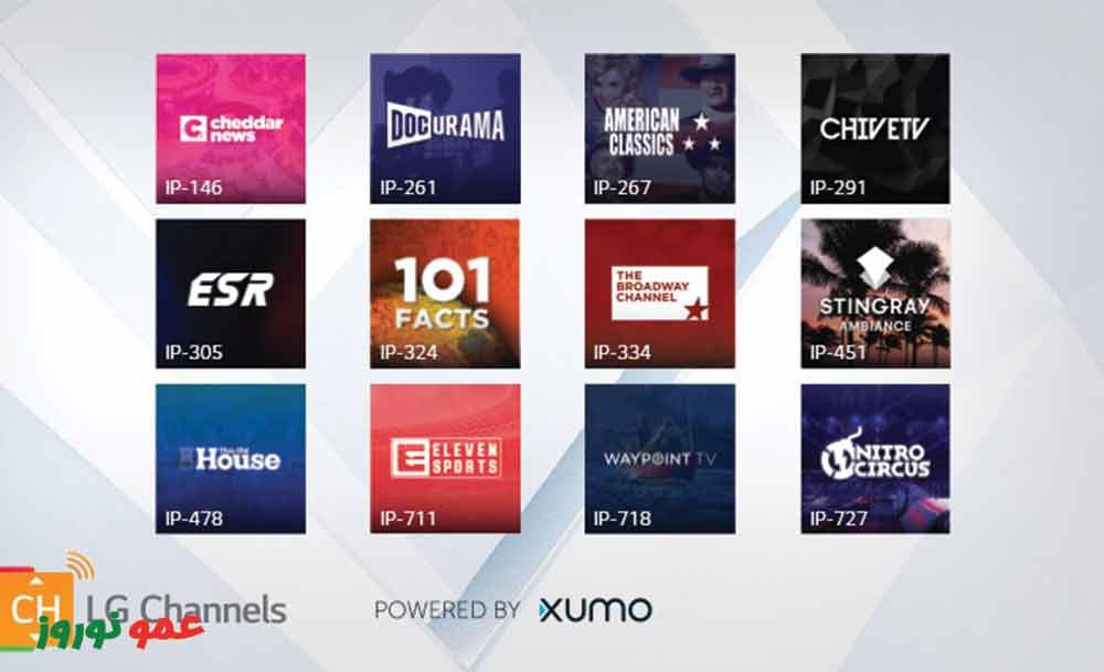 امکانات اسمارت تلویزیون ال جی NANO75