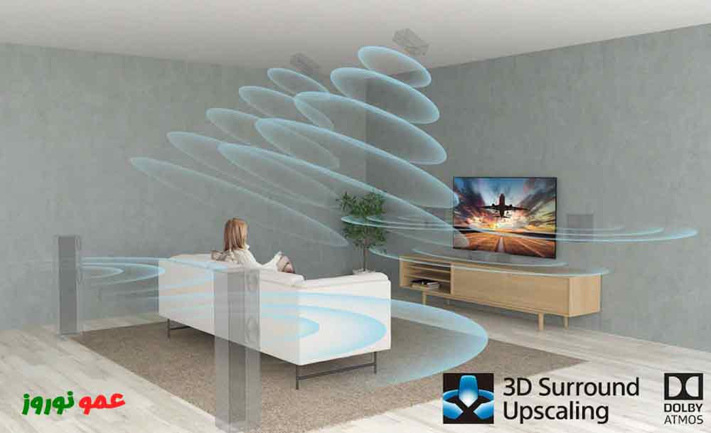 سیستم صوتی تلویزیون سونی A90J