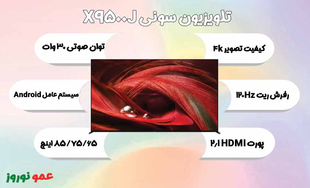 معرفی تلویزیون سونی X95J