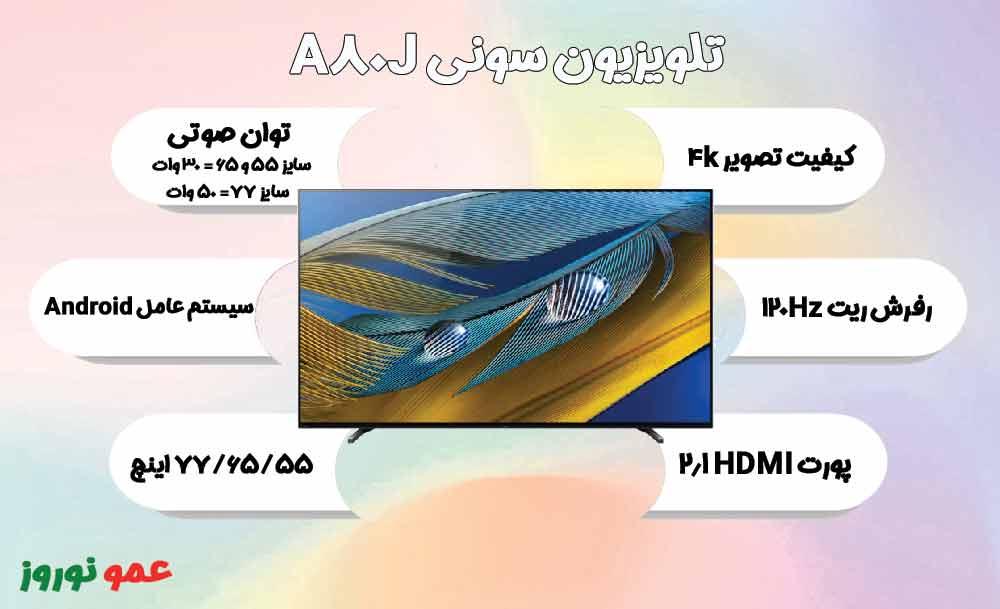 معرفی تلویزیون سونی A80J