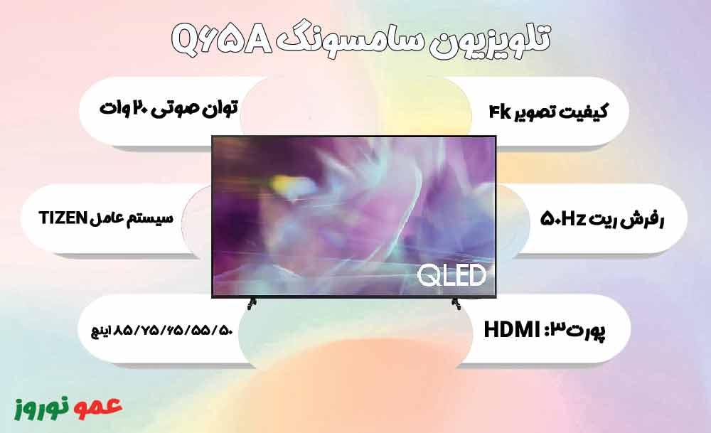معرفی تلویزیون Q65A