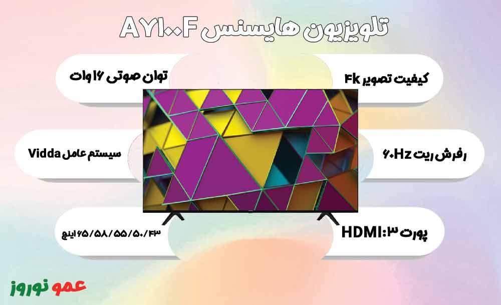 معرفی تلویزیون هایسنس A7100F