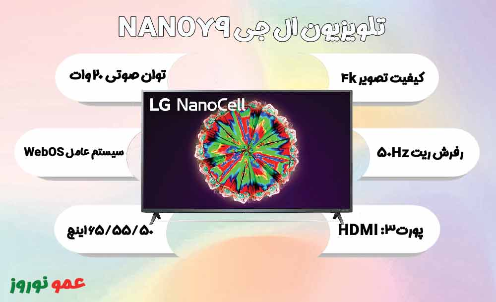 معرفی تلویزیون NANO79