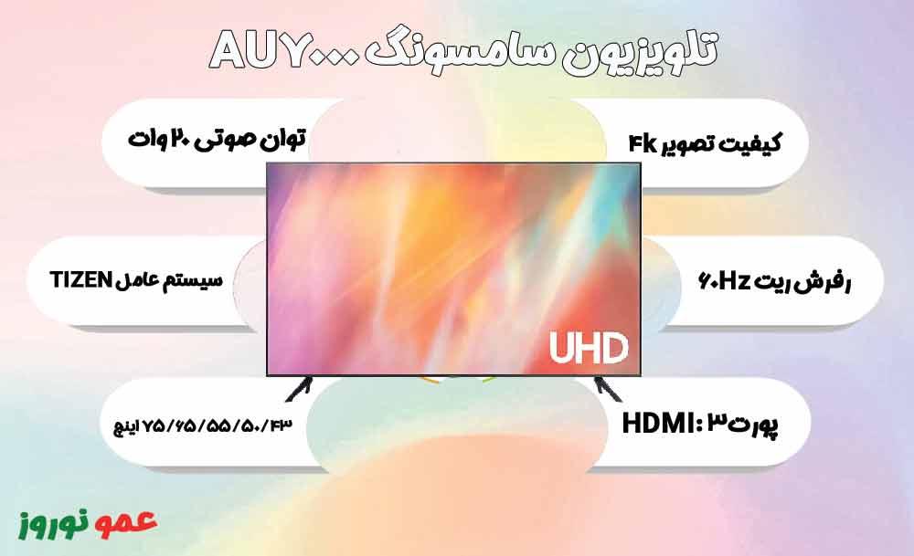 معرفی تلویزیون AU7000