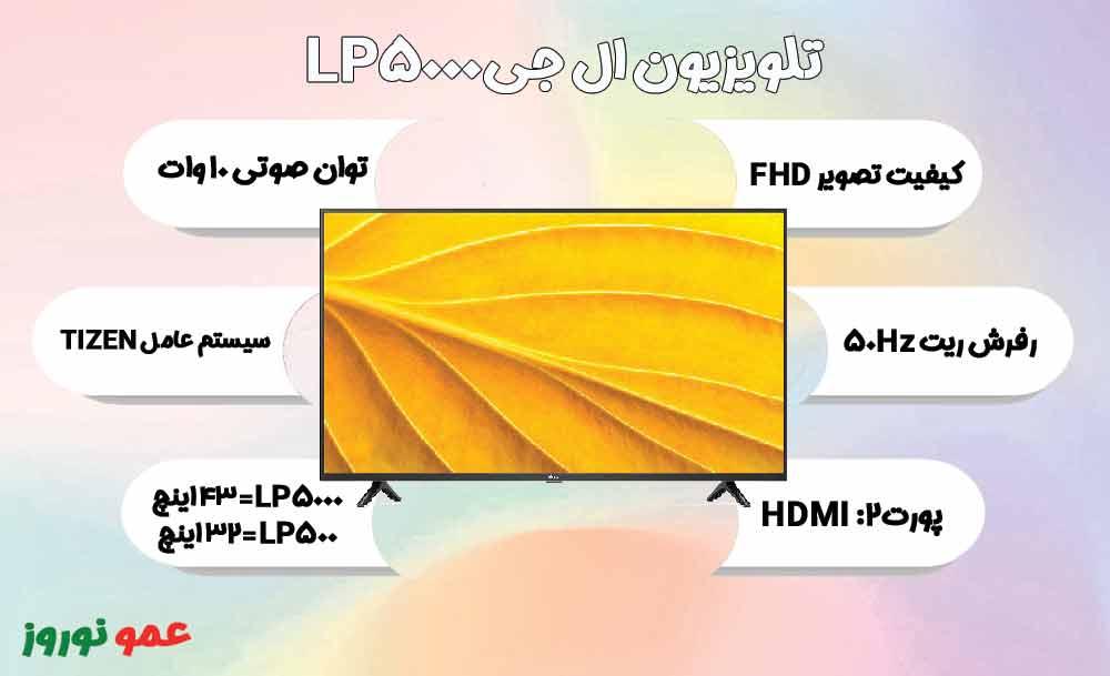 معرفی تلویزیون LP5000
