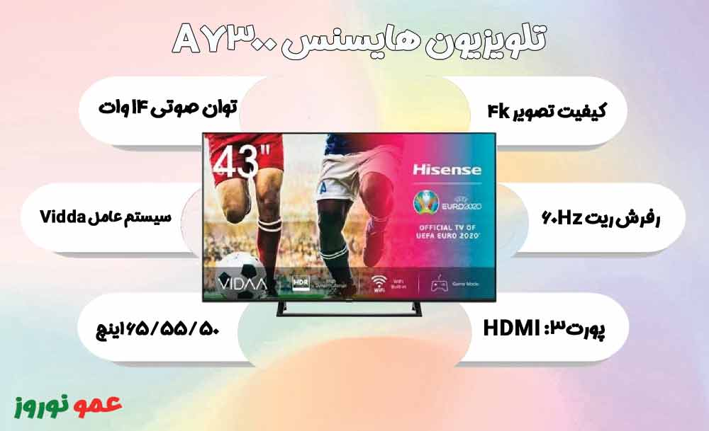 معرفی تلویزیون هایسنس A7300