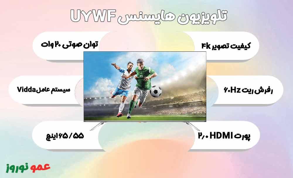lمعرفی تلویزیون هایسنس u7wf