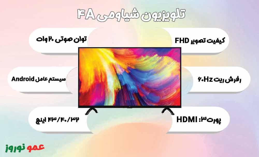 معرفی تلویزیون شیاومی 4A
