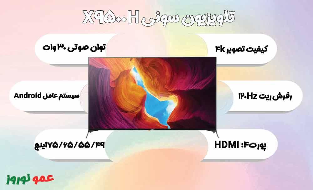 معرفی تلویزیون سونی X9500H
