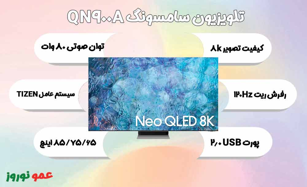 معرفی تلویزیون سامسونگ QN900A