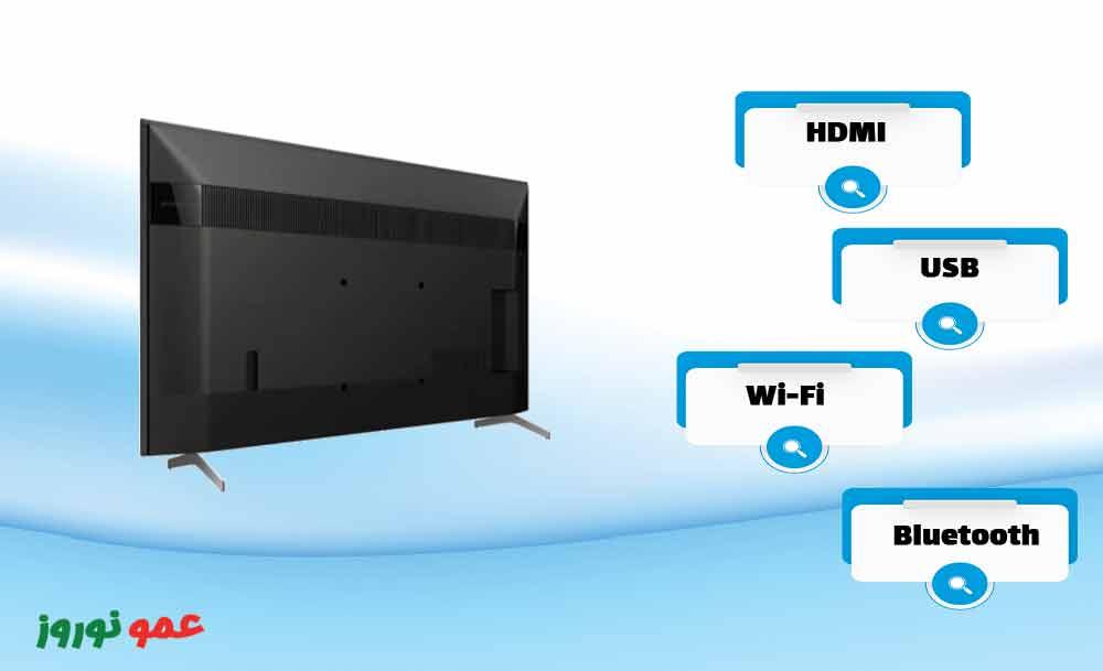 درگاه های تلویزیون سونی X9000H